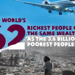 How the Rich Eat the Poor and the World – Oxfam Davos Report